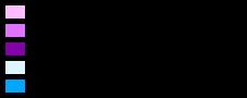 Légende