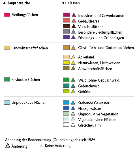 arealstatistik schweiz